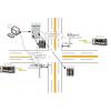 BRT车辆交通信号优先控制方案