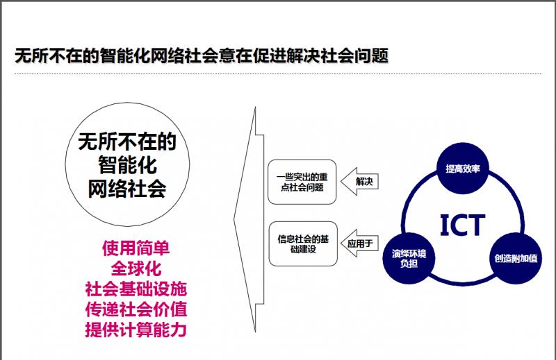 QQ截图20131008080337