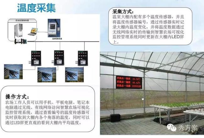 智慧农场: 物联网项目设计方案图片