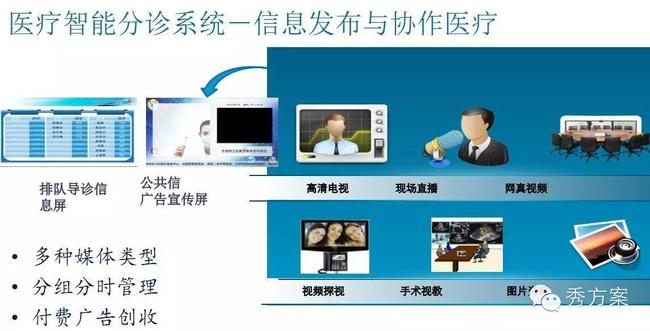 智能护理通讯机接线图